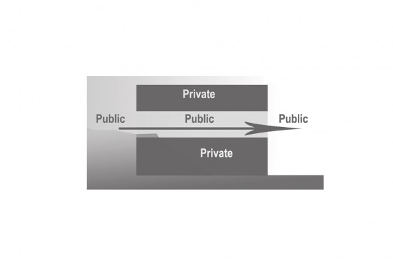 Public vs private space.