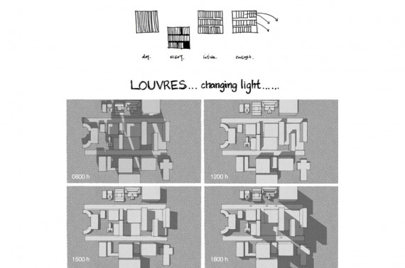 Light analysis.